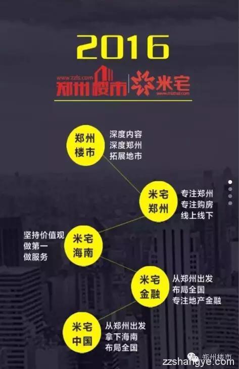 郑州楼市招聘:Web前端工程师/PHP工程师/楼市总编等