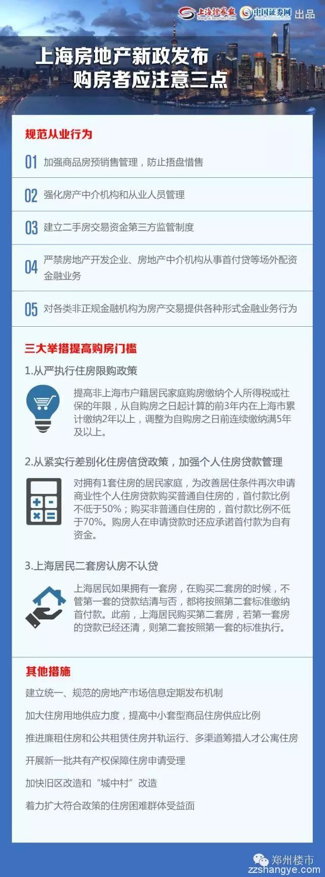 看天下:郑州停止商品房小区配建公租房