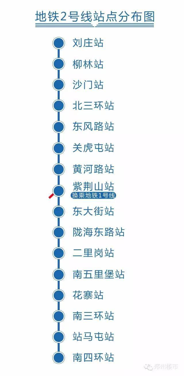 实探 | 地铁2号线十一前通车,这9个才是真地铁盘!