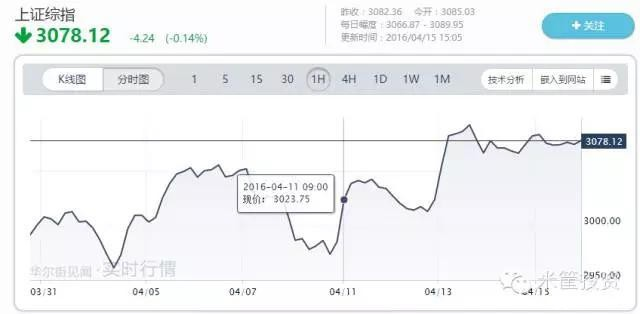 米筐观全球:中国一数据大逆转/科比退役转型投资人等