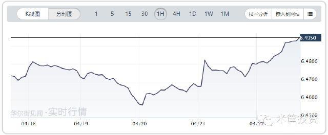 米筐观全球:美国沙特互撕/巴西总统或下台/人民币贬值周内新高