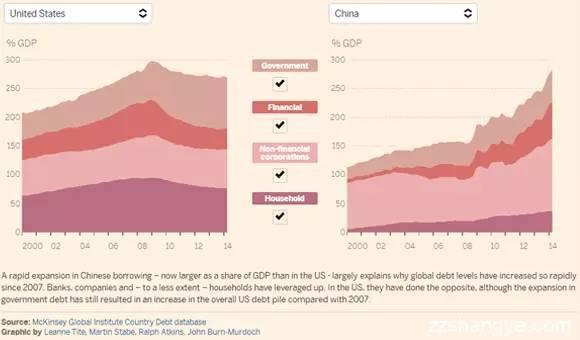 穆迪和标普为何把中国评级下调为负面?他们还动了哪些国家?